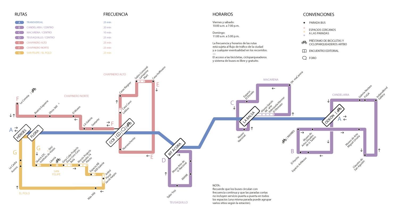 Mapa general circuitos ARTBO FDS 2018
